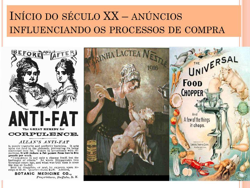 Início do século XX – anúncios influenciando os processos de compra
