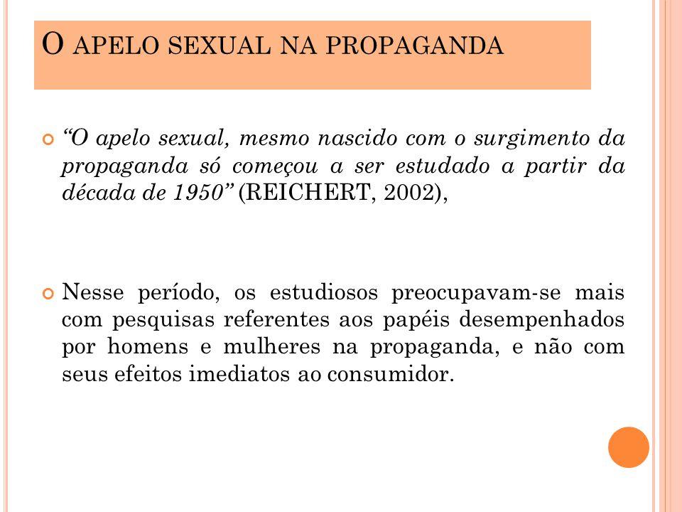 O apelo sexual na propaganda