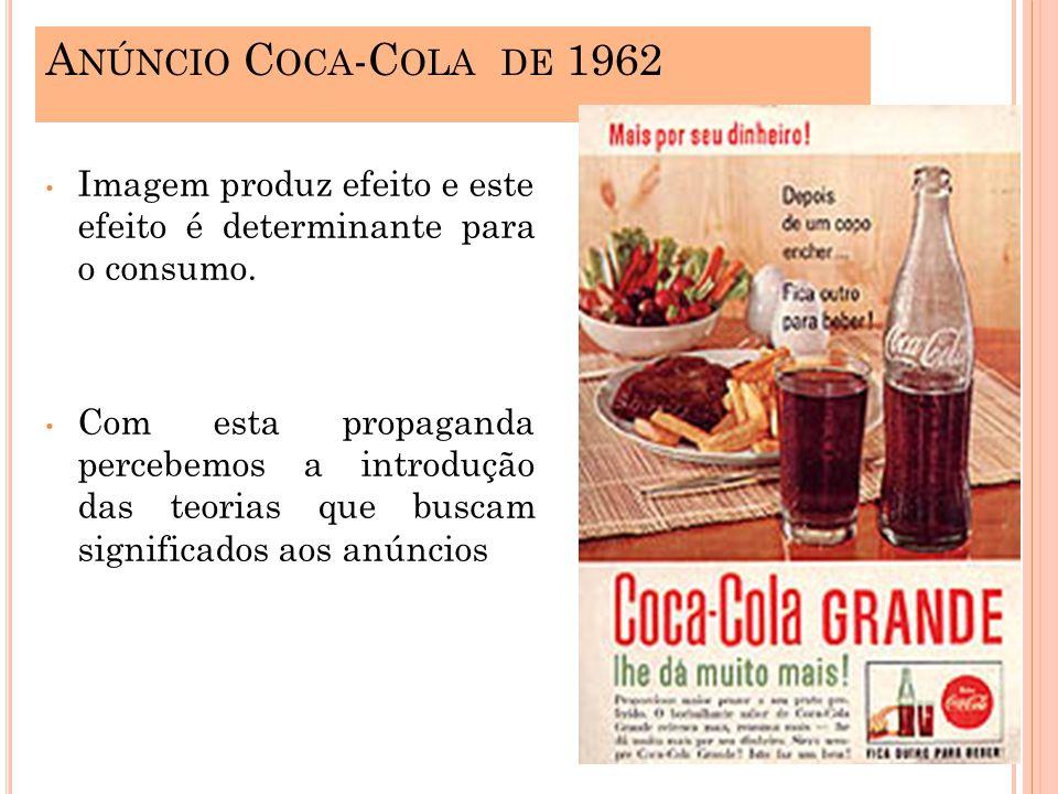 Anúncio Coca-Cola de 1962 Imagem produz efeito e este efeito é determinante para o consumo.