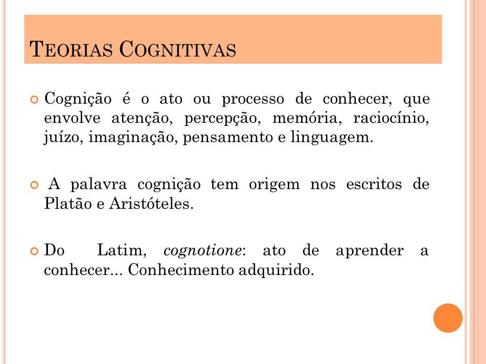Teorias Cognitivas