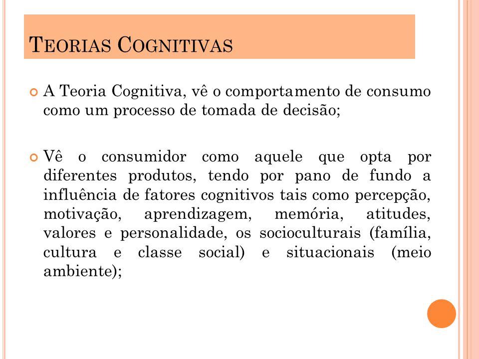 Teorias Cognitivas A Teoria Cognitiva, vê o comportamento de consumo como um processo de tomada de decisão;