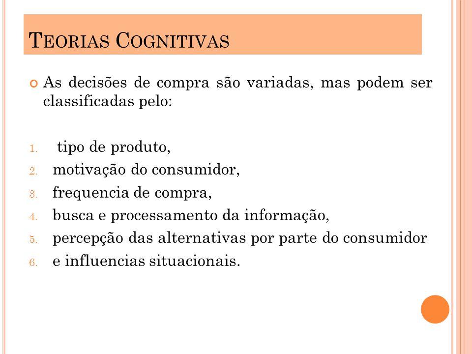 Teorias Cognitivas As decisões de compra são variadas, mas podem ser classificadas pelo: tipo de produto,
