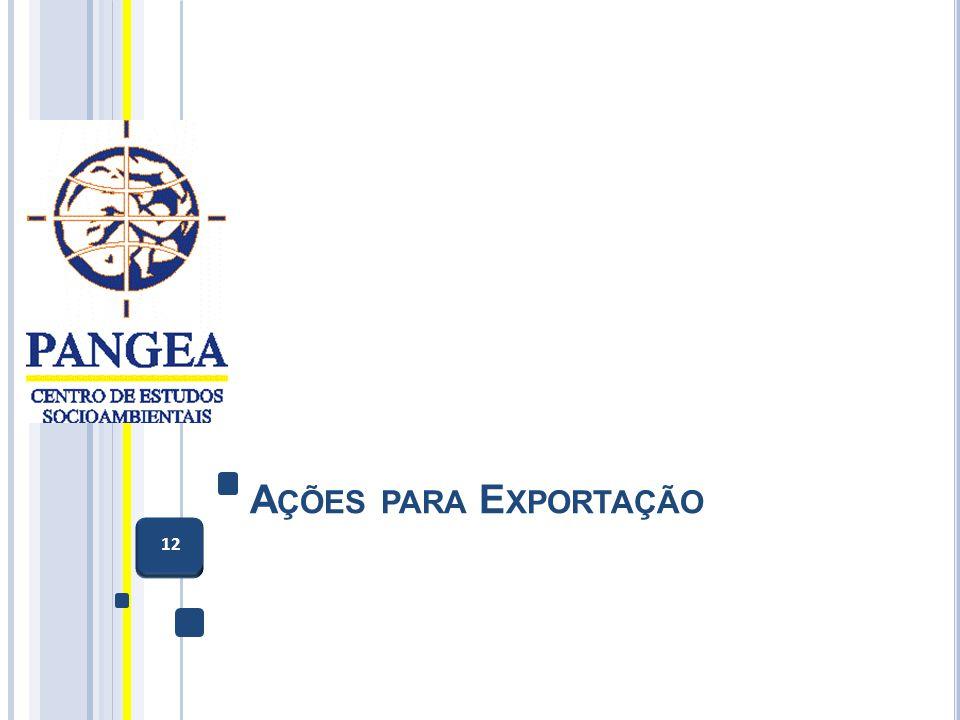 Ações para Exportação