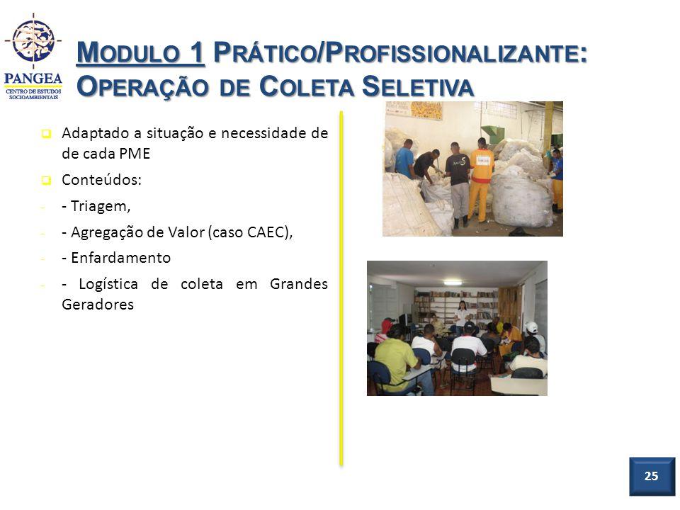 Modulo 1 Prático/Profissionalizante: Operação de Coleta Seletiva