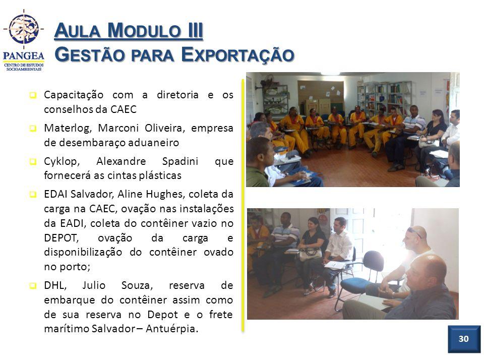 Aula Modulo III Gestão para Exportação