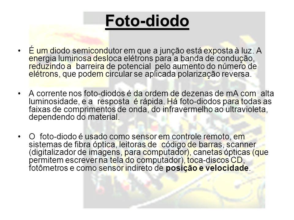 Princípio de Funcionamento dos Sensores Ópticos