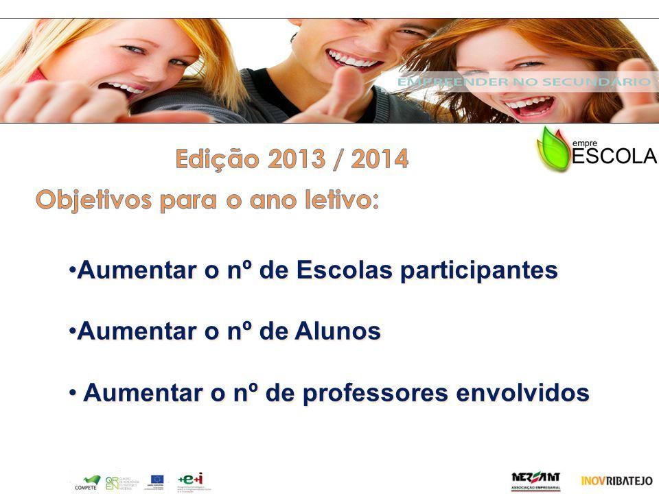 Objetivos para o ano letivo: Aumentar o nº de Escolas participantes