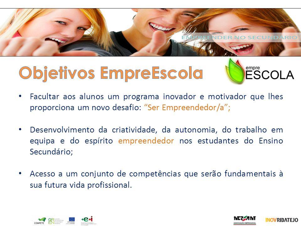 Objetivos EmpreEscola