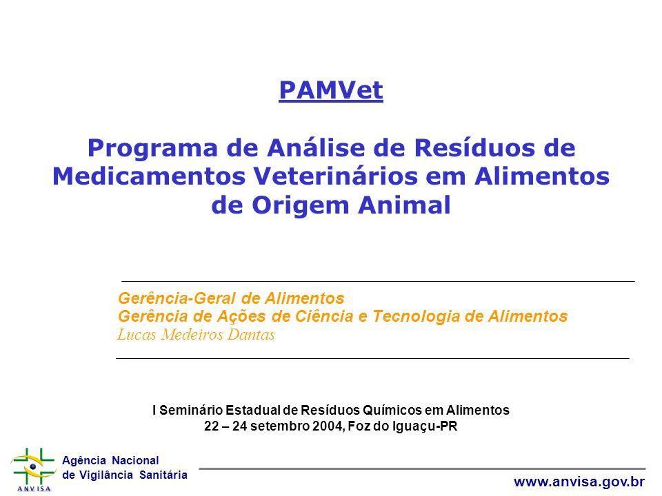 PAMVet Programa de Análise de Resíduos de Medicamentos Veterinários em Alimentos de Origem Animal