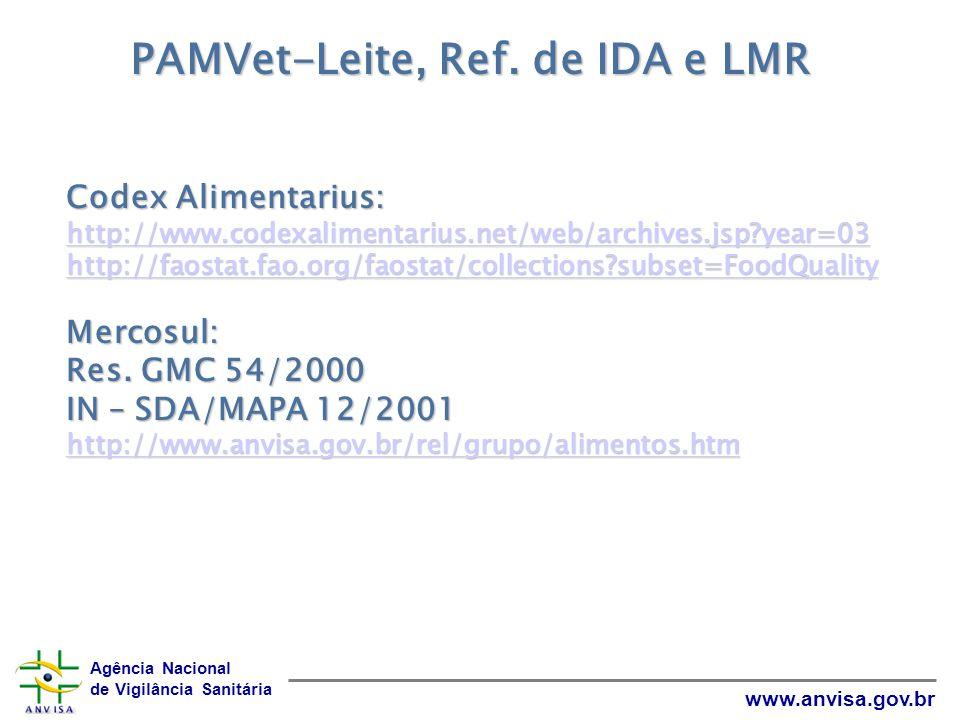 PAMVet-Leite, Ref. de IDA e LMR