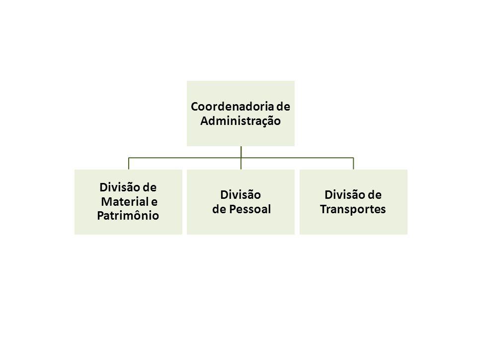 Coordenadoria de Administração Divisão de Transportes