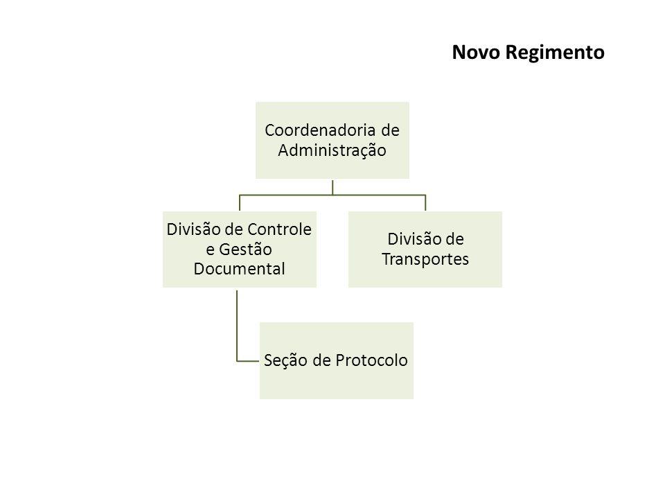 Novo Regimento Coordenadoria de Administração