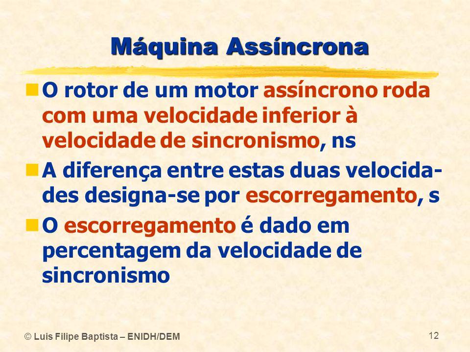 Máquina Assíncrona O rotor de um motor assíncrono roda com uma velocidade inferior à velocidade de sincronismo, ns.