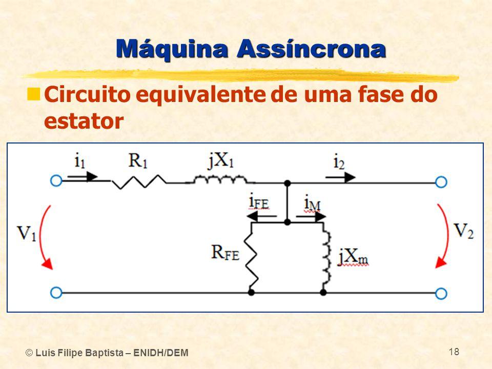 Máquina Assíncrona Circuito equivalente de uma fase do estator