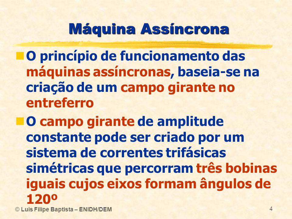 Máquina Assíncrona O princípio de funcionamento das máquinas assíncronas, baseia-se na criação de um campo girante no entreferro.