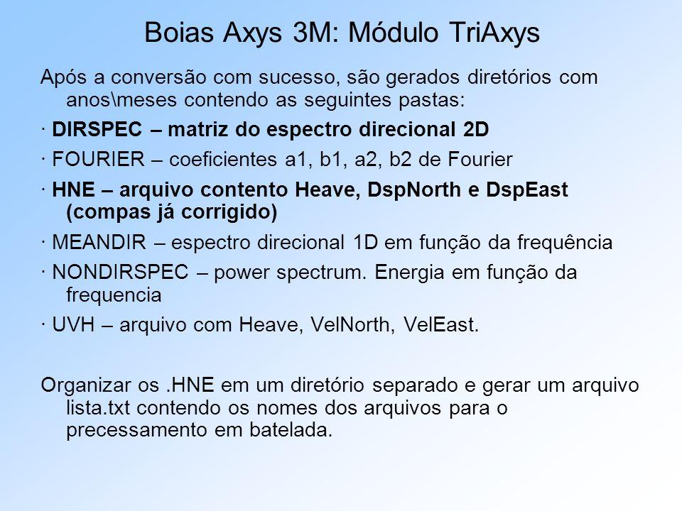 Boias Axys 3M: Módulo TriAxys
