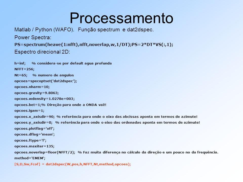 Processamento Matlab / Python (WAFO). Função spectrum e dat2dspec.