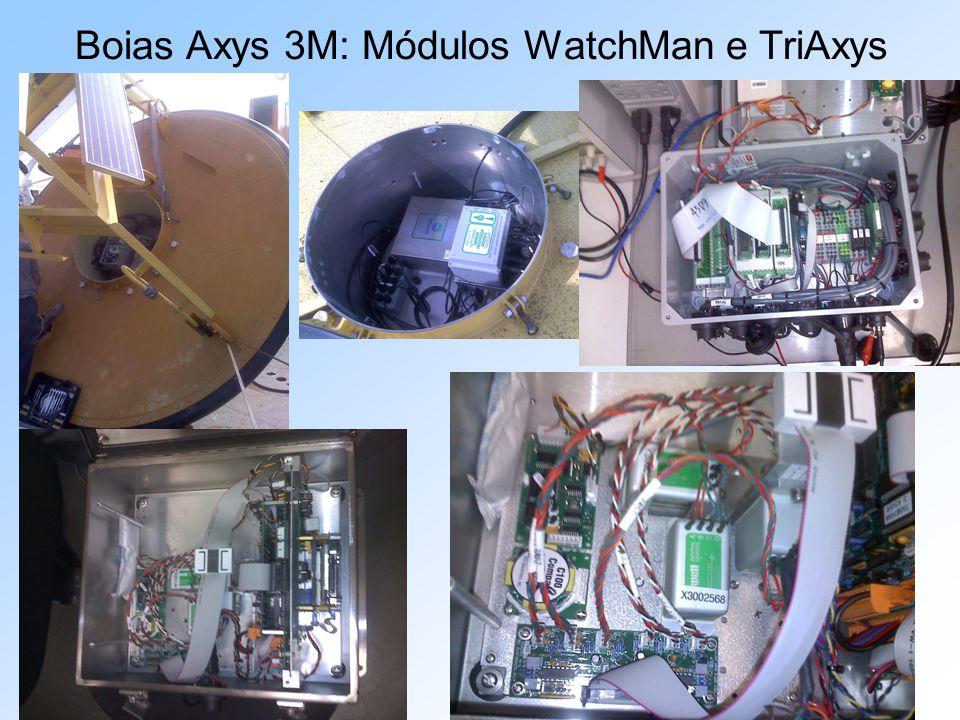 Boias Axys 3M: Módulos WatchMan e TriAxys