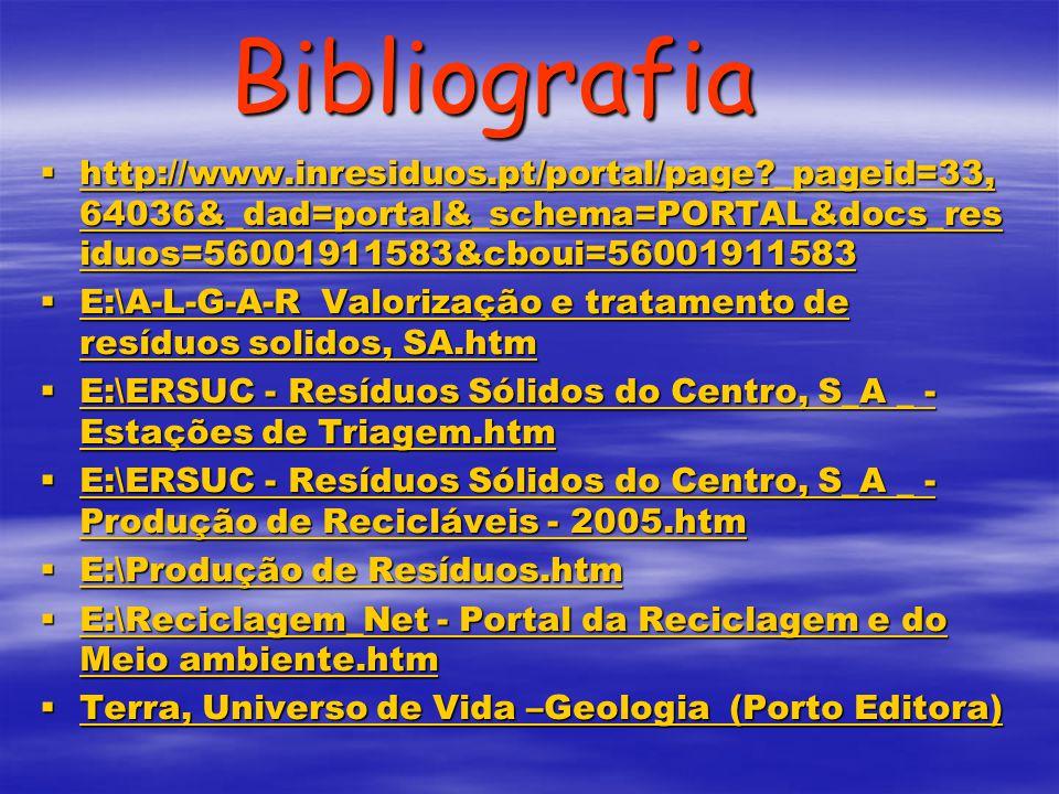 Bibliografia http://www.inresiduos.pt/portal/page _pageid=33,64036&_dad=portal&_schema=PORTAL&docs_residuos=56001911583&cboui=56001911583.