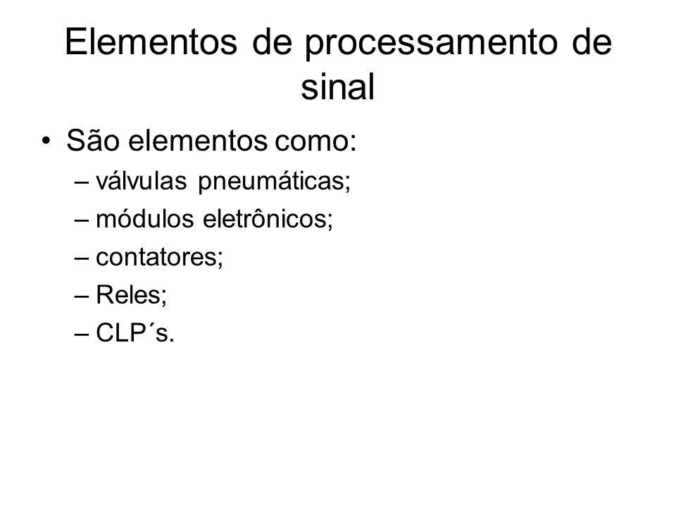 Elementos de processamento de sinal