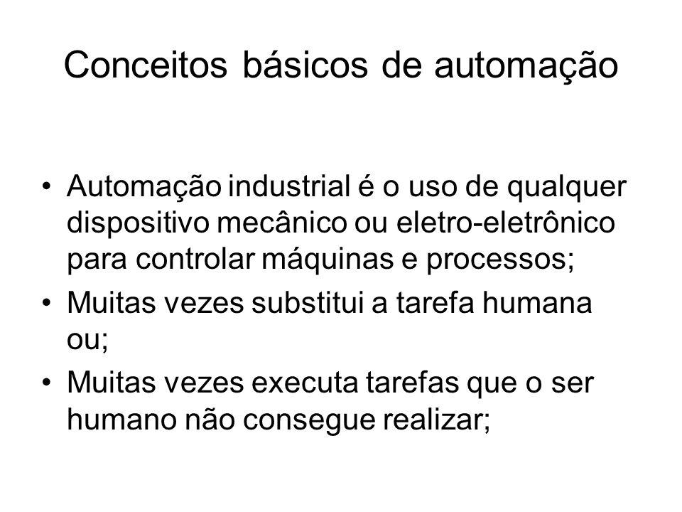 Conceitos básicos de automação