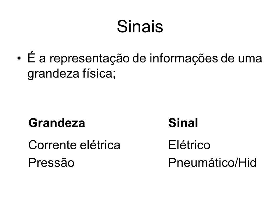 Sinais É a representação de informações de uma grandeza física;