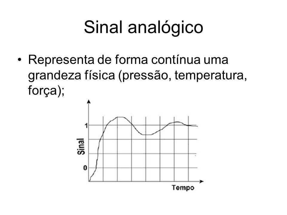Sinal analógico Representa de forma contínua uma grandeza física (pressão, temperatura, força);