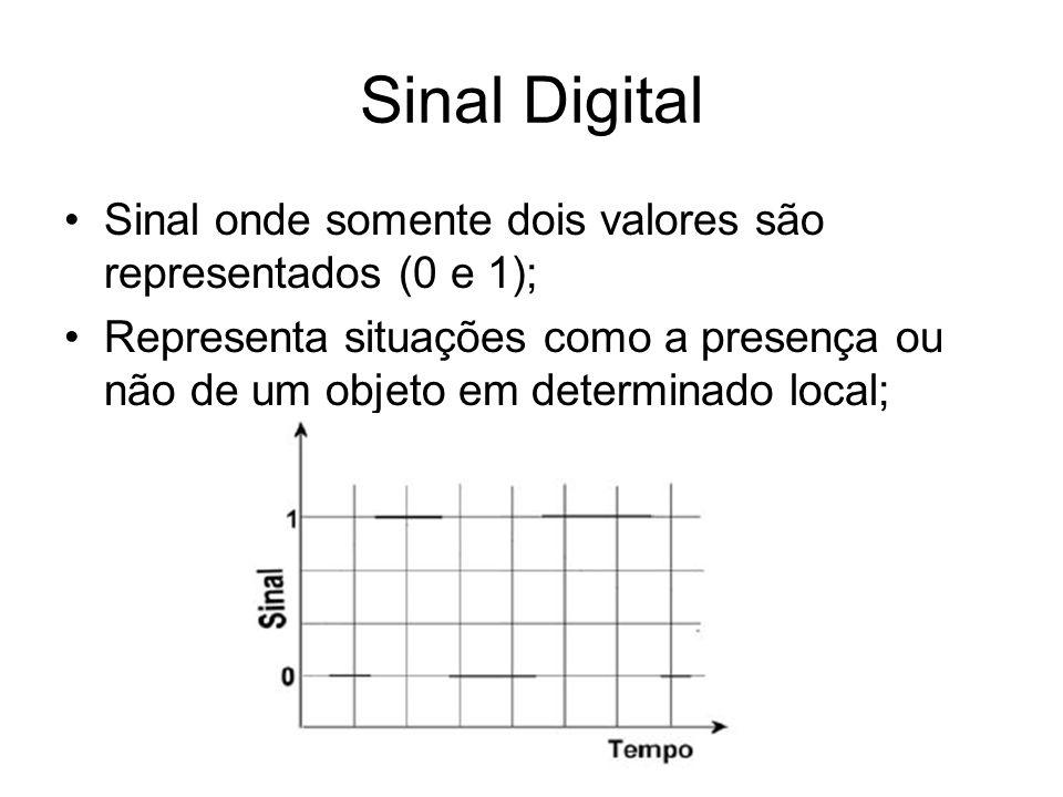 Sinal Digital Sinal onde somente dois valores são representados (0 e 1);