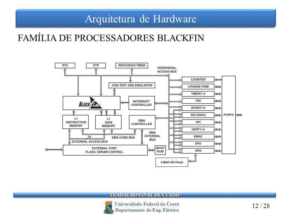 Arquitetura de Hardware