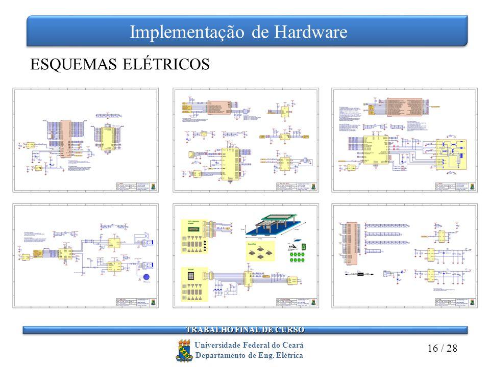 Implementação de Hardware