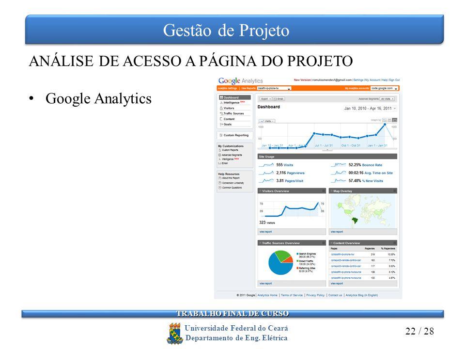 Gestão de Projeto ANÁLISE DE ACESSO A PÁGINA DO PROJETO