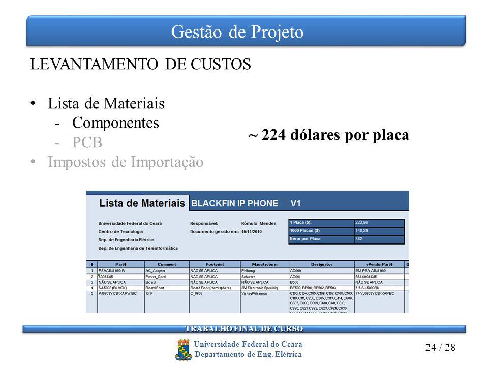 Gestão de Projeto LEVANTAMENTO DE CUSTOS Lista de Materiais