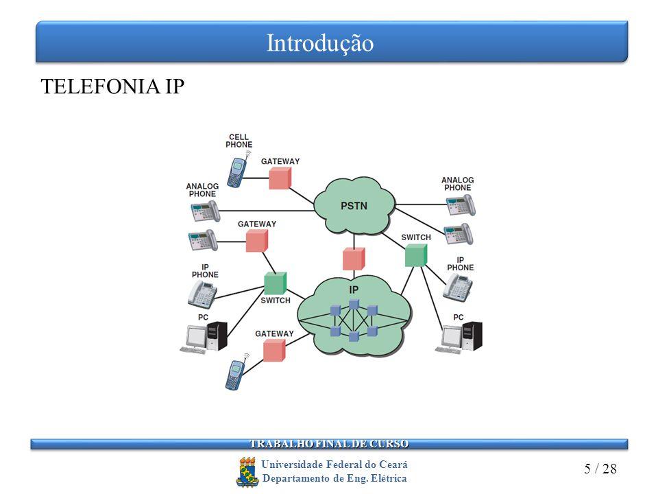 Introdução TELEFONIA IP 5 / 28