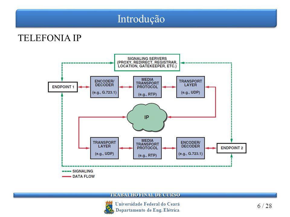 Introdução TELEFONIA IP 6 / 28