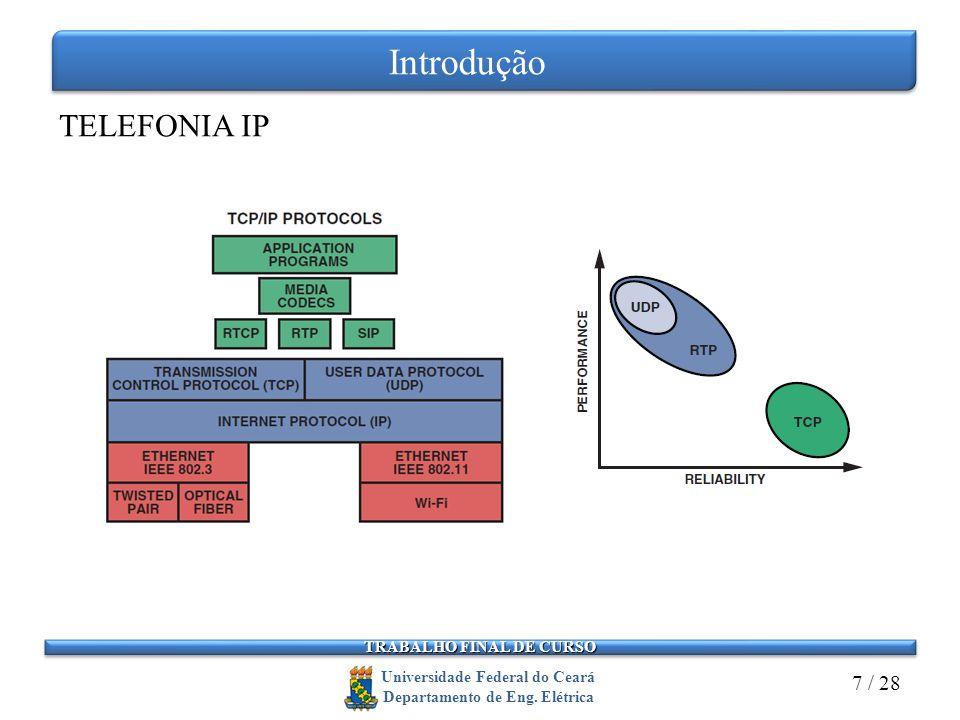 Introdução TELEFONIA IP 7 / 28