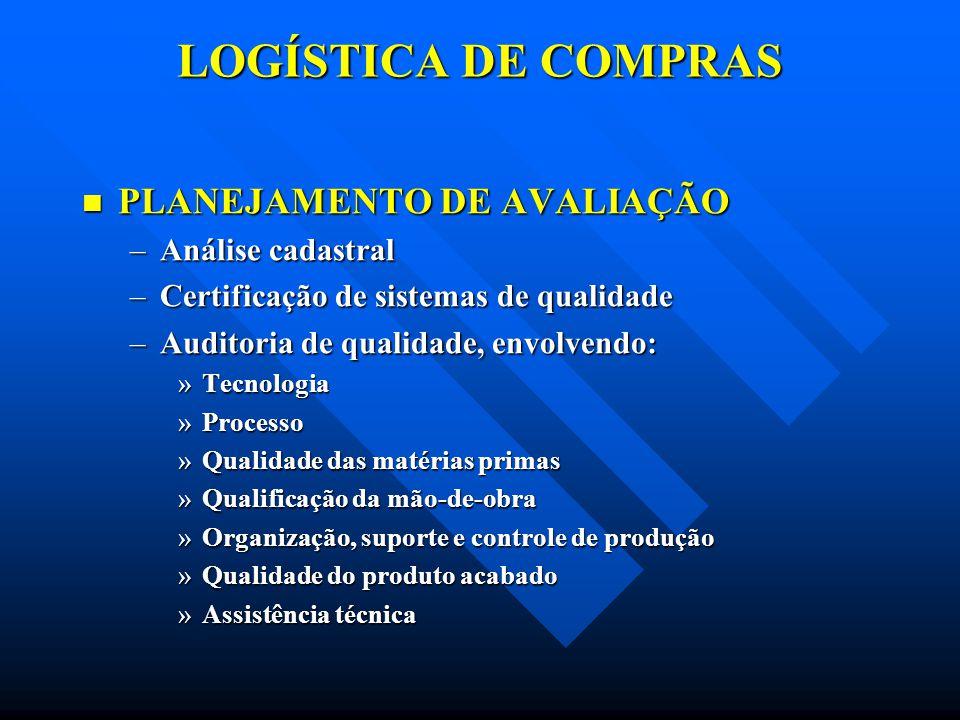 LOGÍSTICA DE COMPRAS PLANEJAMENTO DE AVALIAÇÃO Análise cadastral
