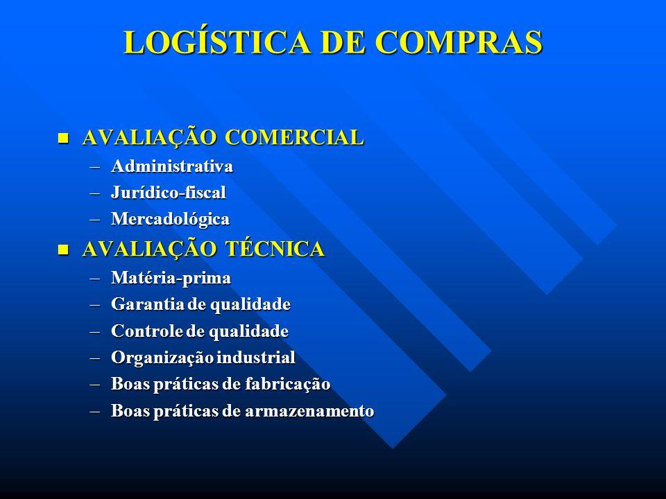 LOGÍSTICA DE COMPRAS AVALIAÇÃO COMERCIAL AVALIAÇÃO TÉCNICA