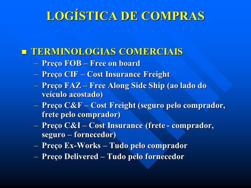 LOGÍSTICA DE COMPRAS TERMINOLOGIAS COMERCIAIS