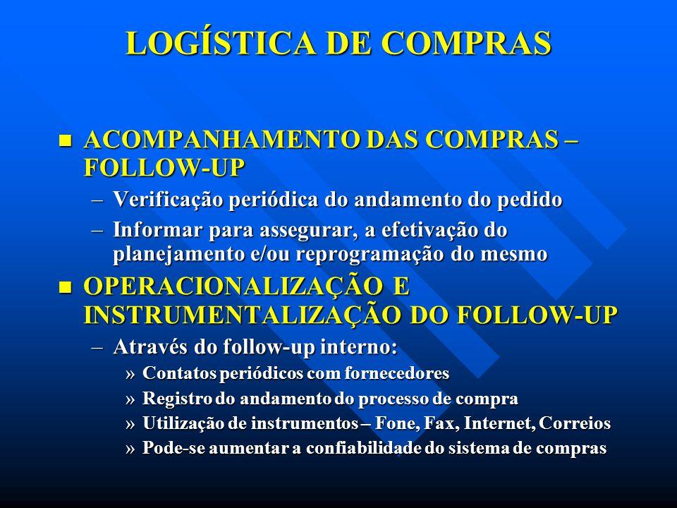 LOGÍSTICA DE COMPRAS ACOMPANHAMENTO DAS COMPRAS – FOLLOW-UP