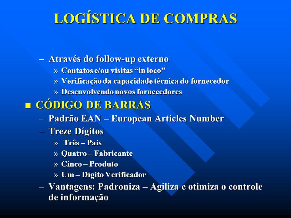 LOGÍSTICA DE COMPRAS CÓDIGO DE BARRAS Através do follow-up externo