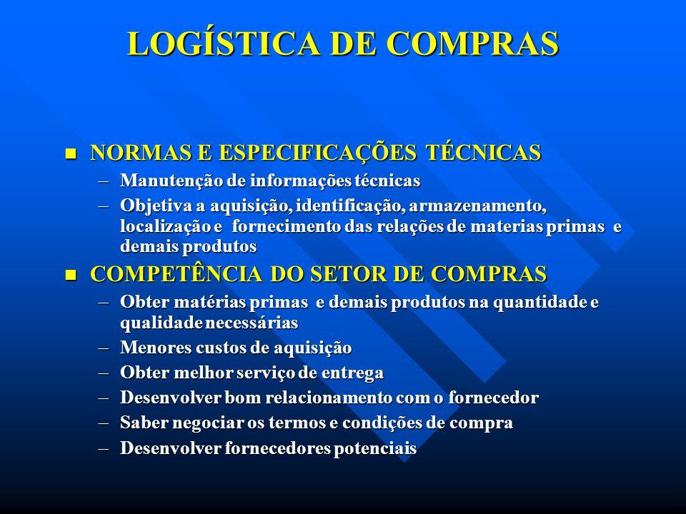 LOGÍSTICA DE COMPRAS NORMAS E ESPECIFICAÇÕES TÉCNICAS