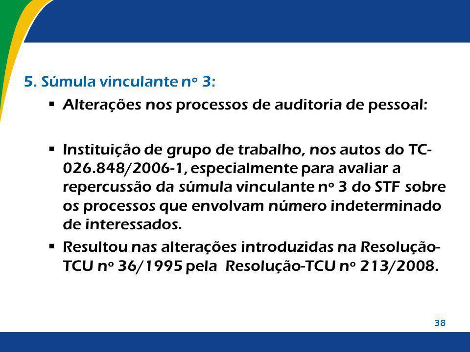 Alterações nos processos de auditoria de pessoal: