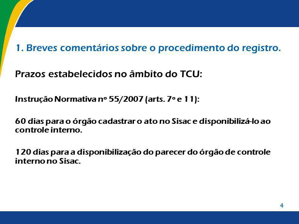 1. Breves comentários sobre o procedimento do registro.