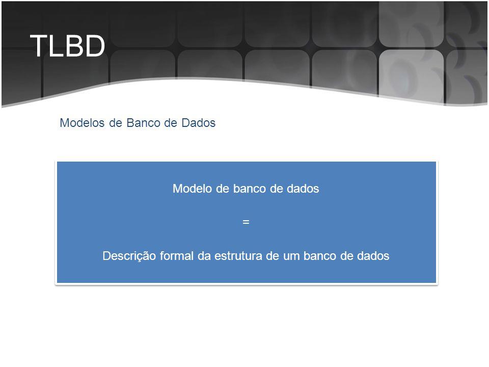 TLBD Modelos de Banco de Dados Modelo de banco de dados =