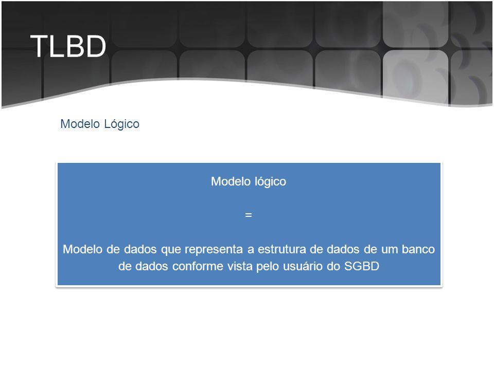 TLBD Modelo Lógico Modelo lógico =