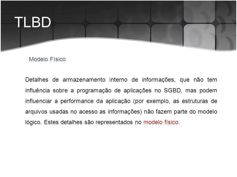 TLBD Modelo Físico.