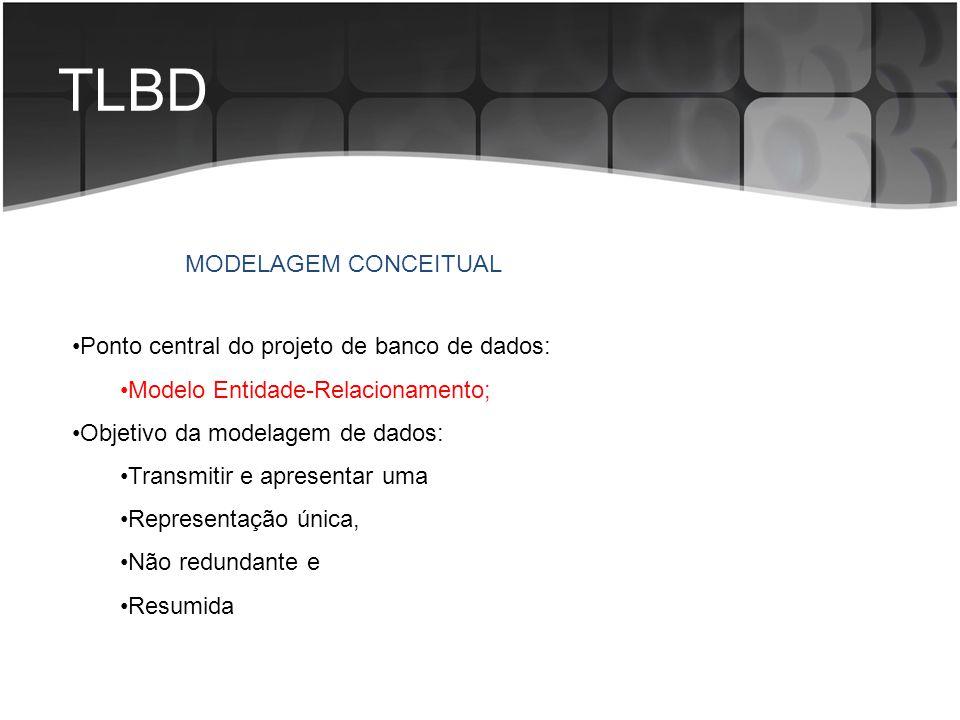 TLBD MODELAGEM CONCEITUAL Ponto central do projeto de banco de dados: