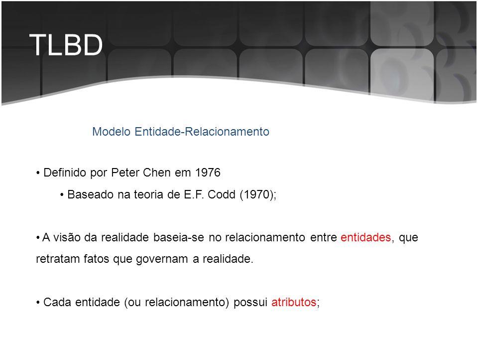 TLBD Modelo Entidade-Relacionamento Definido por Peter Chen em 1976