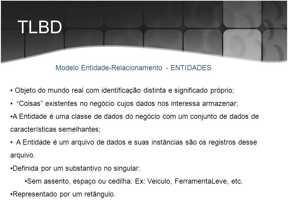 TLBD Modelo Entidade-Relacionamento - ENTIDADES