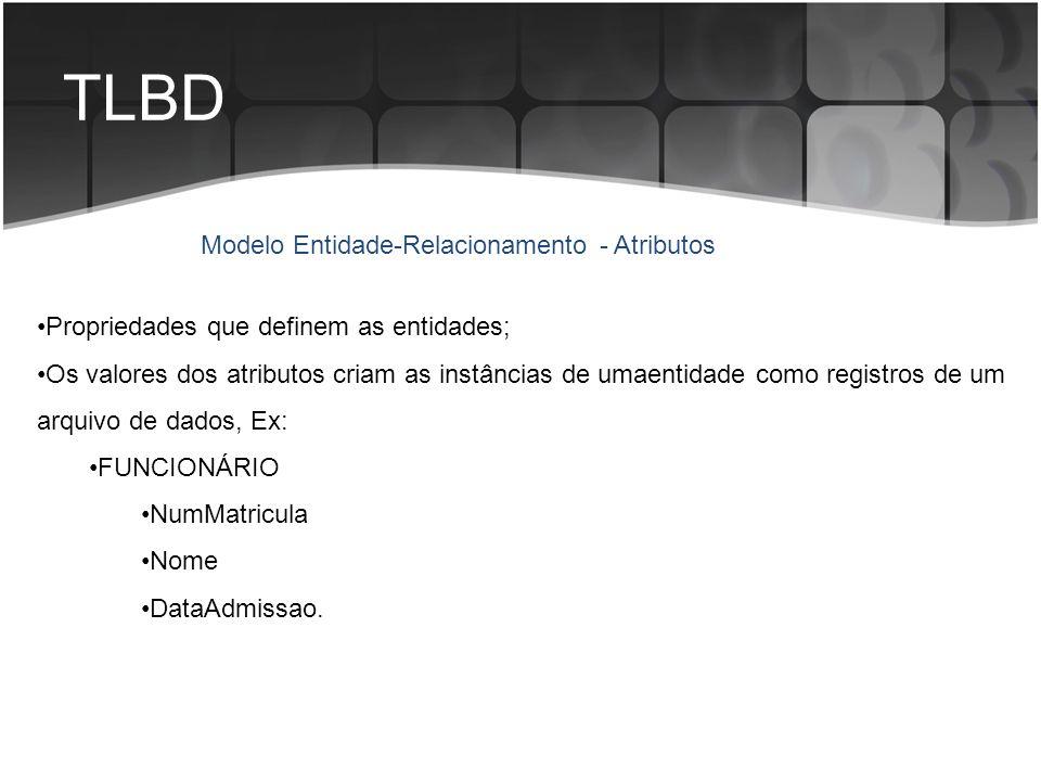 TLBD Modelo Entidade-Relacionamento - Atributos